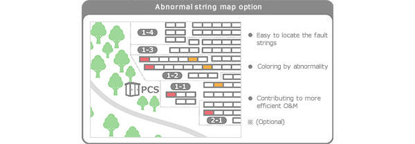Abnormal string map option