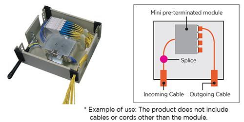 Mini Pre Terminated Module Type For 4 Fiber Ribbon Cable