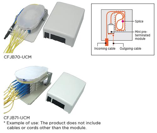Cfjb70 Ucm Cfjb71 Ucm Optical Boxes Cabinets Amp Panels