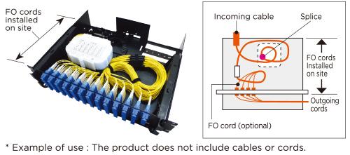 Single Fiber Or 4 Fiber Ribbon Fusion Type Y Op4 Fo